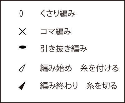 F61002編み記号